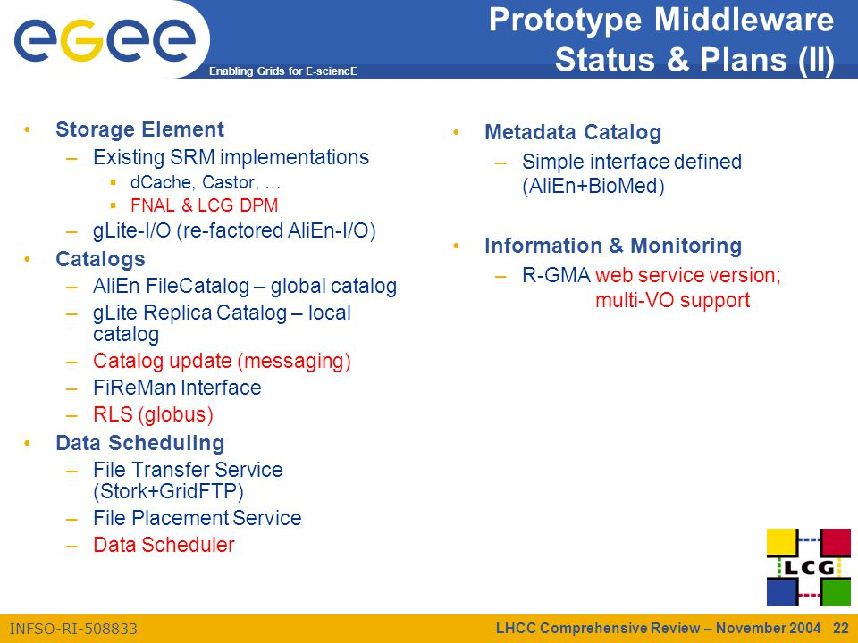 Enabling Grids for E-sciencE INFSO-RI-508833 LHCC Comprehensive Review – November 2004 22 Prototype Middleware Status & Plans (II) Storage Element –Existing SRM implementations  dCache, Castor, …  FNAL & LCG DPM –gLite-I/O (re-factored AliEn-I/O) Catalogs –AliEn FileCatalog – global catalog –gLite Replica Catalog – local catalog –Catalog update (messaging) –FiReMan Interface –RLS (globus) Data Scheduling –File Transfer Service (Stork+GridFTP) –File Placement Service –Data Scheduler Metadata Catalog –Simple interface defined (AliEn+BioMed) Information & Monitoring –R-GMA web service version; multi-VO support
