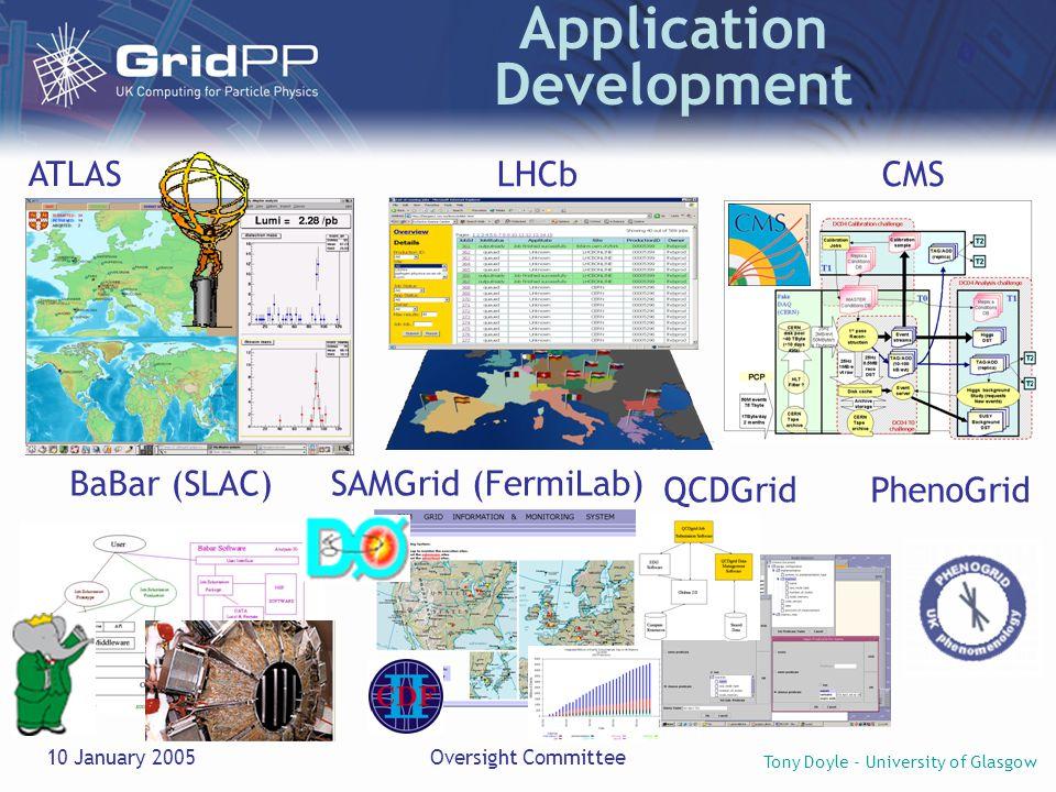 Tony Doyle - University of Glasgow 10 January 2005Oversight Committee Application Development ATLAS LHCbCMS BaBar (SLAC) SAMGrid (FermiLab) QCDGridPhenoGrid