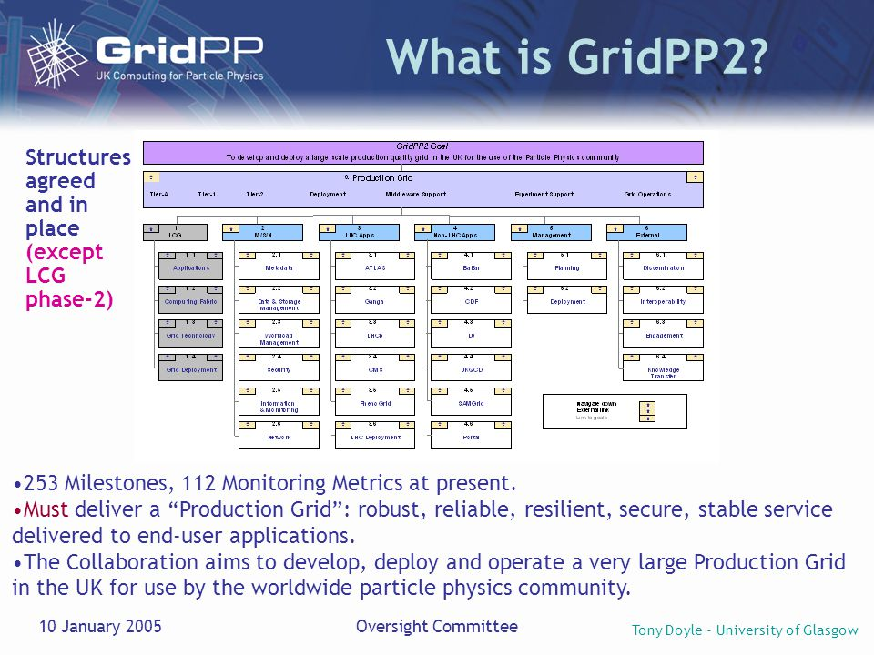 Tony Doyle - University of Glasgow 10 January 2005Oversight Committee Vision 1.SCALE: GridPP will deliver Grid middleware and hardware infrastructure to enable the construction of a UK Production Grid for the LHC of significant scale.