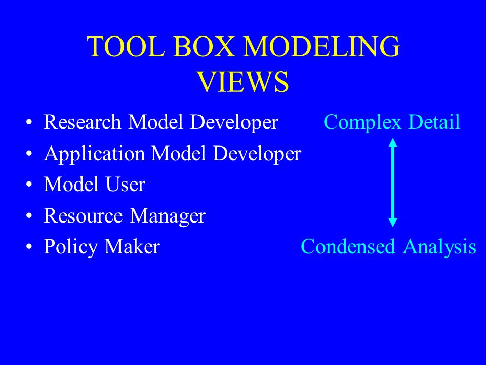 LEVELS OF MODULAR DESIGN PROCESS MODEL FULLY COUPLED MODELS LOOSELY COUPLED MODELS RESOURCE MANAGEMENT DECISION SUPPORT SYSTEMS ANALYSIS AND SUPPORT TOOLS Single Purpose Multi-objective, Complex