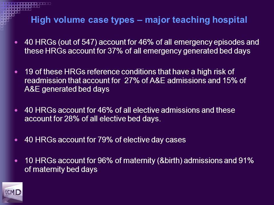 High volume case types – major teaching hospital 40 HRGs (out of 547) account for 46% of all emergency episodes and these HRGs account for 37% of all emergency generated bed days 19 of these HRGs reference conditions that have a high risk of readmission that account for 27% of A&E admissions and 15% of A&E generated bed days 40 HRGs account for 46% of all elective admissions and these account for 28% of all elective bed days.