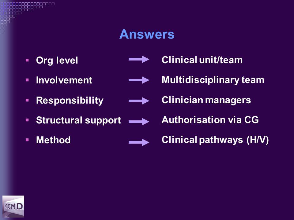 Conventional Hospital Organisation