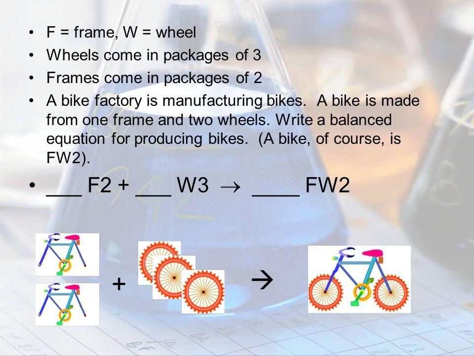 N 2(g) + 3H 2(g)  2NH 3(g) To use all 16.0 mol N 2, you would need 48.0 mol H 2.