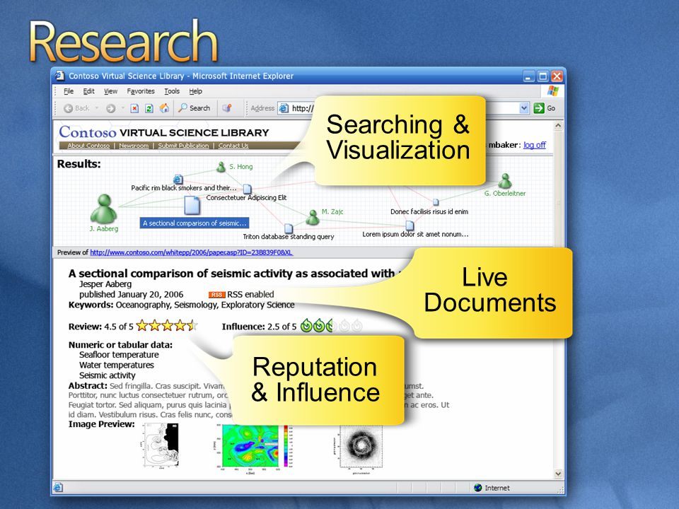 Live Documents Searching & Visualization Reputation & Influence