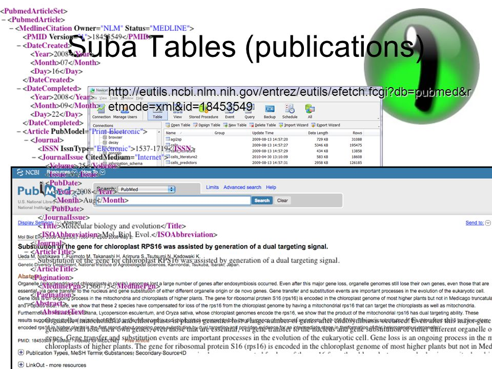 Suba Tables (publications) http://eutils.ncbi.nlm.nih.gov/entrez/eutils/efetch.fcgi db=pubmed&r etmode=xml&id=18453549