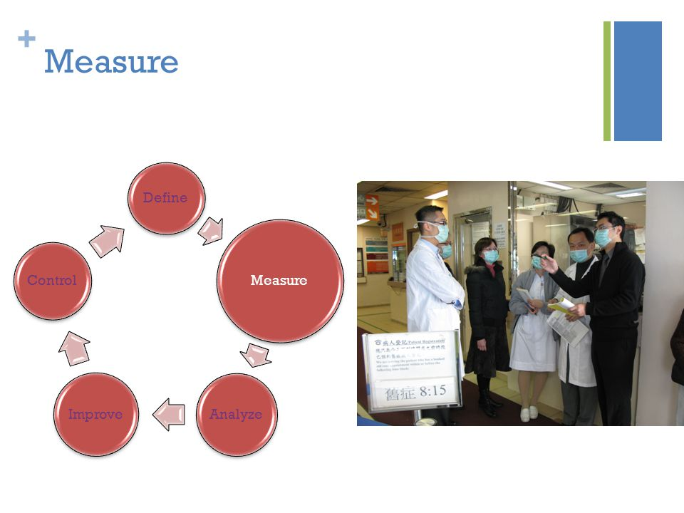 + Measure Define Measure AnalyzeImprove Control