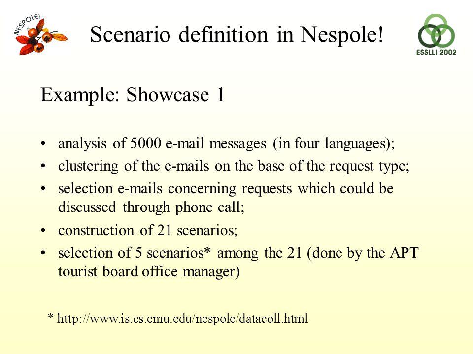 Scenario definition in Nespole.