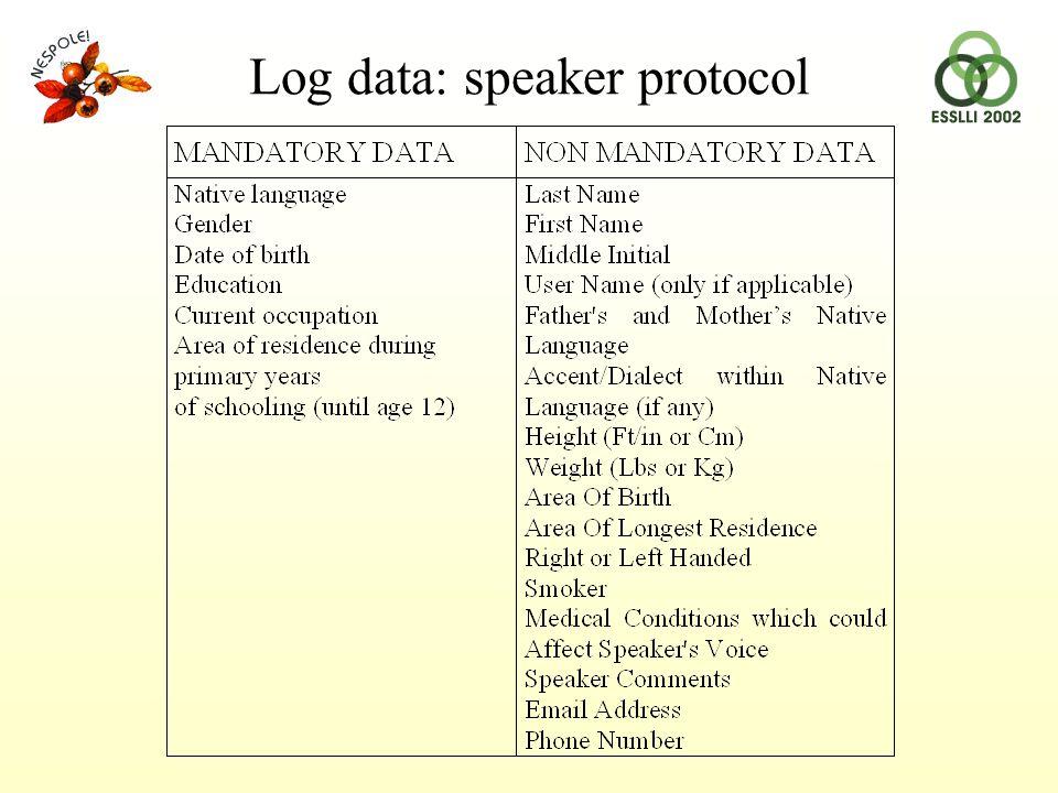 Log data: speaker protocol
