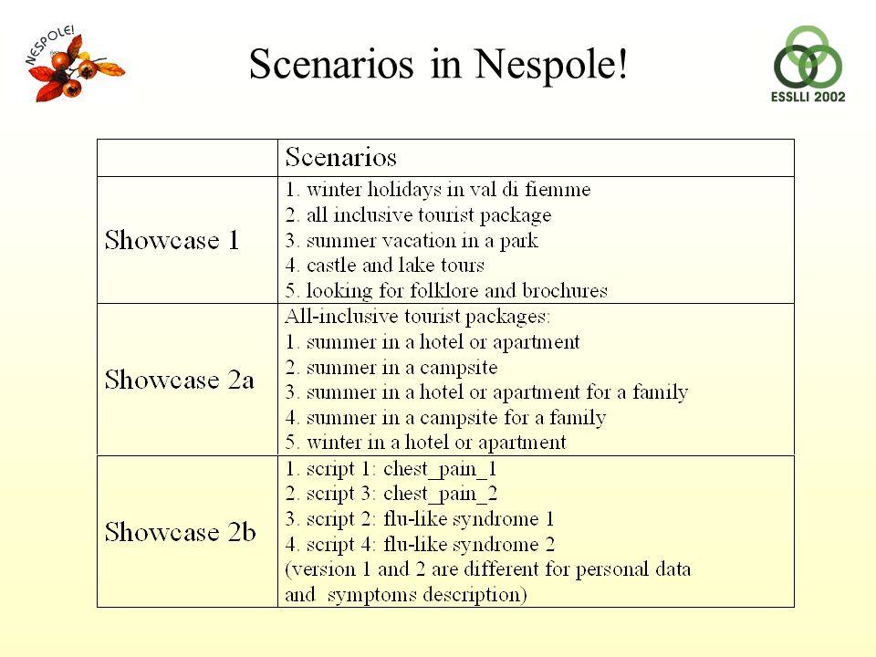 Scenarios in Nespole!