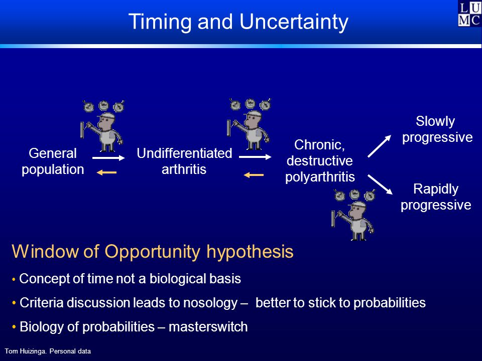 Chronic, destructive polyarthritis Slowly progressive Rapidly progressive General population Undifferentiated arthritis Timing and Uncertainty Window of Opportunity hypothesis Concept of time not a biological basis Criteria discussion leads to nosology – better to stick to probabilities Biology of probabilities – masterswitch Tom Huizinga.