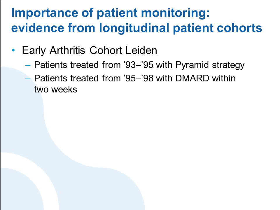 Importance of patient monitoring: evidence from longitudinal patient cohorts Early Arthritis Cohort Leiden –Patients treated from '93–'95 with Pyramid strategy –Patients treated from '95–'98 with DMARD within two weeks