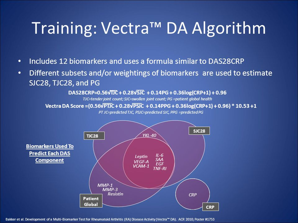 Training: Vectra™ DA Algorithm Includes 12 biomarkers and uses a formula similar to DAS28CRP Different subsets and/or weightings of biomarkers are used to estimate SJC28, TJC28, and PG CRP IL-6 SAA YKL-40 EGF TNF-RI Leptin VEGF-A VCAM-1 MMP-1 MMP-3 Resistin TJC28 SJC28 Patient Global CRP Biomarkers Used To Predict Each DAS Component Bakker et al.