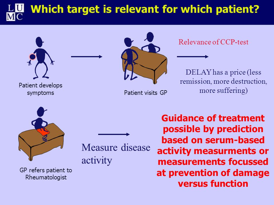 Which target is relevant for which patient? Patient develops symptoms Patient visits GP GP refers patient to Rheumatologist Guidance of treatment poss