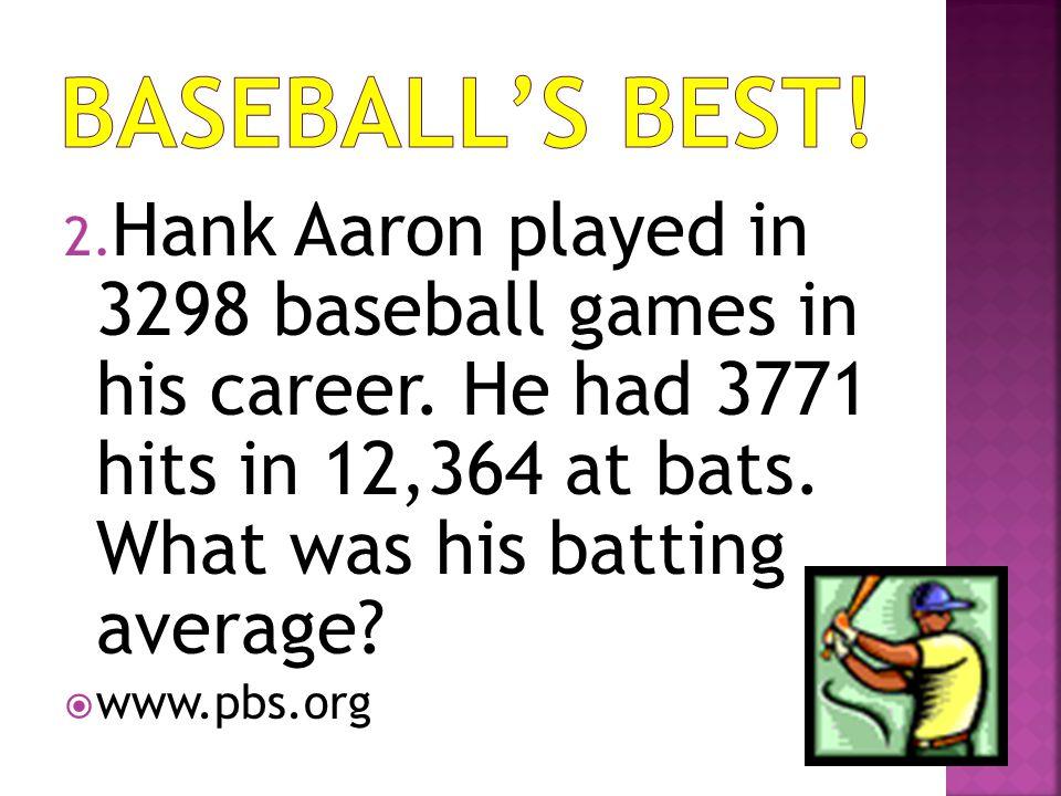 2.Hank Aaron played in 3298 baseball games in his career.