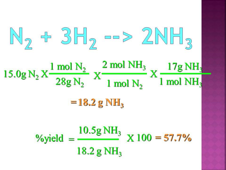 18.2 g NH 3 X 1 mol N 2 2 mol NH 3 = 15.0g N 2 X 28g N 2 1 mol N 2 17g NH 3 1 mol NH 3 X %yield = 10.5g NH 3 18.2 g NH 3 X 100=57.7%