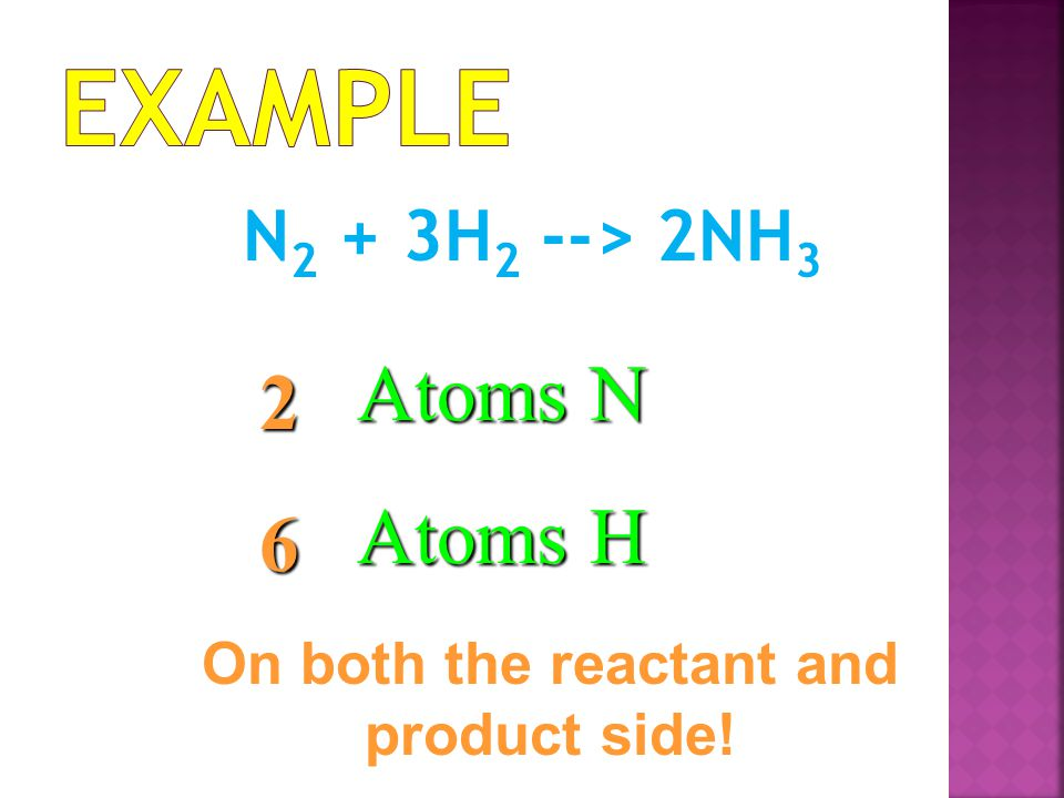 N 2 + 3H 2 --> 2NH 3 Atoms N Atoms H 2 6 On both the reactant and product side!