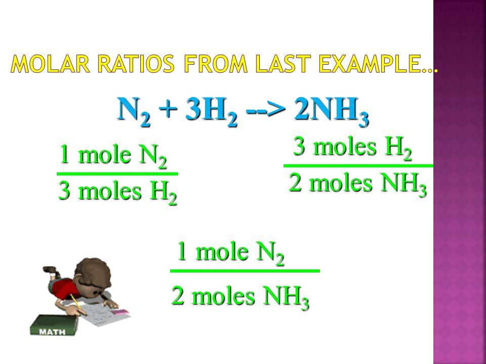 1 mole N 2 3 moles H 2 2 moles NH 3 1 mole N 2 N 2 + 3H 2 --> 2NH 3