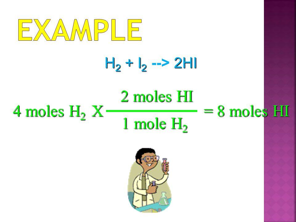  H 2 + I 2 --> 2HI  If 4 moles of H 2 react, how many moles of HI will form?