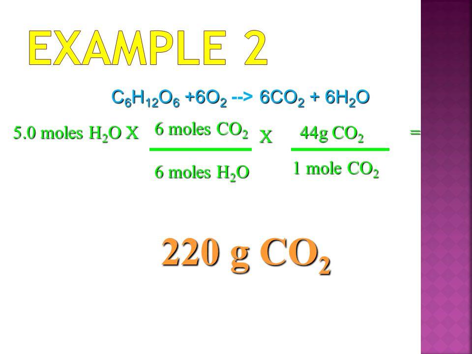 5.0 moles H 2 O X 6 moles CO 2 6 moles H 2 O = 220 g CO 2 X 44g CO 2 1 mole CO 2 C 6 H 12 O 6 +6O 2 6CO 2 + 6H 2 O C 6 H 12 O 6 +6O 2 --> 6CO 2 + 6H 2 O