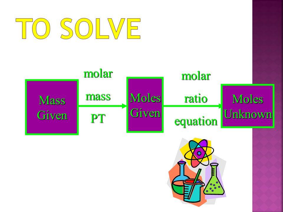 MolesGiven molarratioequation MolesUnknown molarmassPT MassGiven