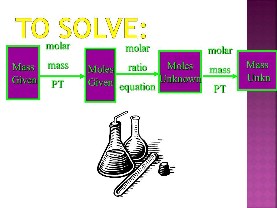 MolesGiven molarratioequation MolesUnknown molarmassPT Mass Given Given molarmassPT Mass Unkn Unkn