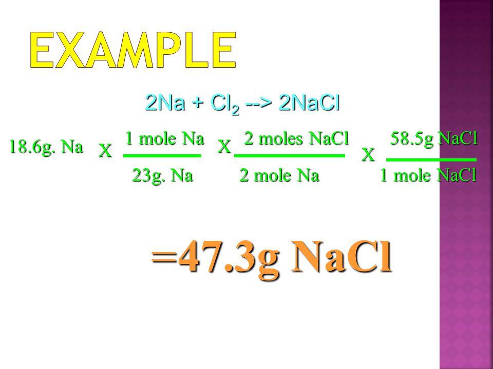 47.3g NaCl X 2 moles NaCl 2 mole Na = 18.6g.Na X 23g.