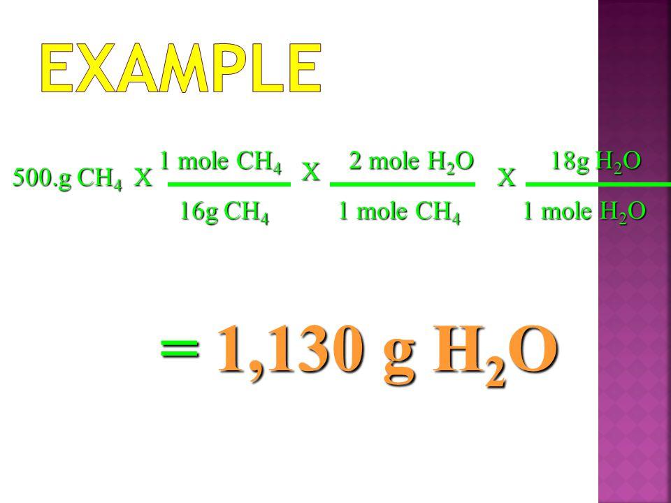 1,130 g H 2 O X 2 mole H 2 O 1 mole CH 4 = 500.g CH 4 X 16g CH 4 1 mole CH 4 18g H 2 O 1 mole H 2 O X
