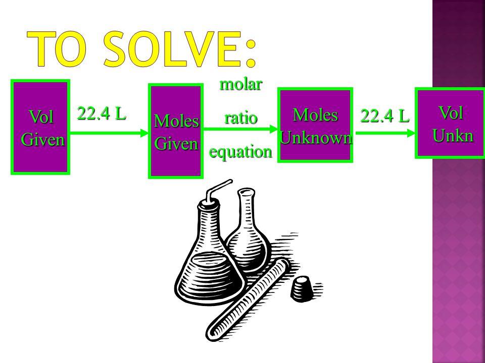 MolesGiven molarratioequation MolesUnknown 22.4 L Vol Given Given 22.4 L Vol Unkn Unkn