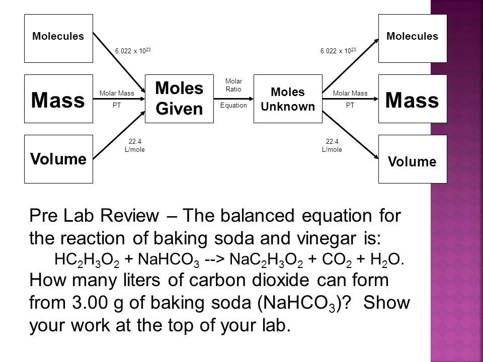 Molecules Mass Volume Moles Given Moles Unknown Molecules Mass Volume Molar Ratio Equation 6.022 x 10 23 Molar Mass PT Molar Mass PT 22.4 L/mole Pre Lab Review – The balanced equation for the reaction of baking soda and vinegar is: HC 2 H 3 O 2 + NaHCO 3 --> NaC 2 H 3 O 2 + CO 2 + H 2 O.