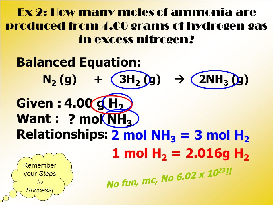 Ex 2: How many moles of ammonia are produced from 4.00 grams of hydrogen gas in excess nitrogen.
