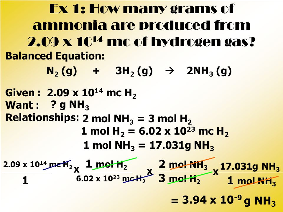 Ex 1: How many grams of ammonia are produced from 2.09 x 10 14 mc of hydrogen gas.