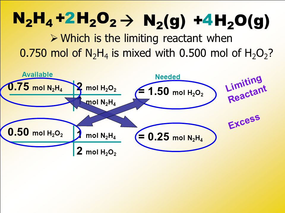  Which is the limiting reactant when 0.750 mol of N 2 H 4 is mixed with 0.500 mol of H 2 O 2 .