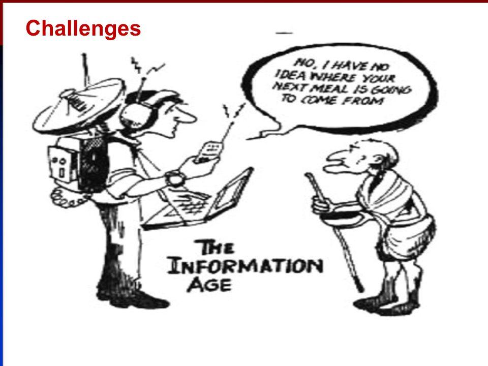 11 Challenges