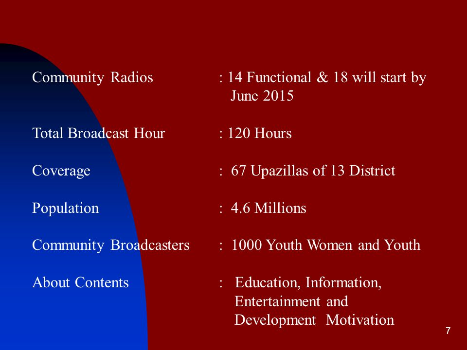 7 Community Radios : 14 Functional & 18 will start by June 2015 Total Broadcast Hour : 120 Hours Coverage : 67 Upazillas of 13 District Population: 4.6 Millions Community Broadcasters: 1000 Youth Women and Youth About Contents: Education, Information, Entertainment and Development Motivation