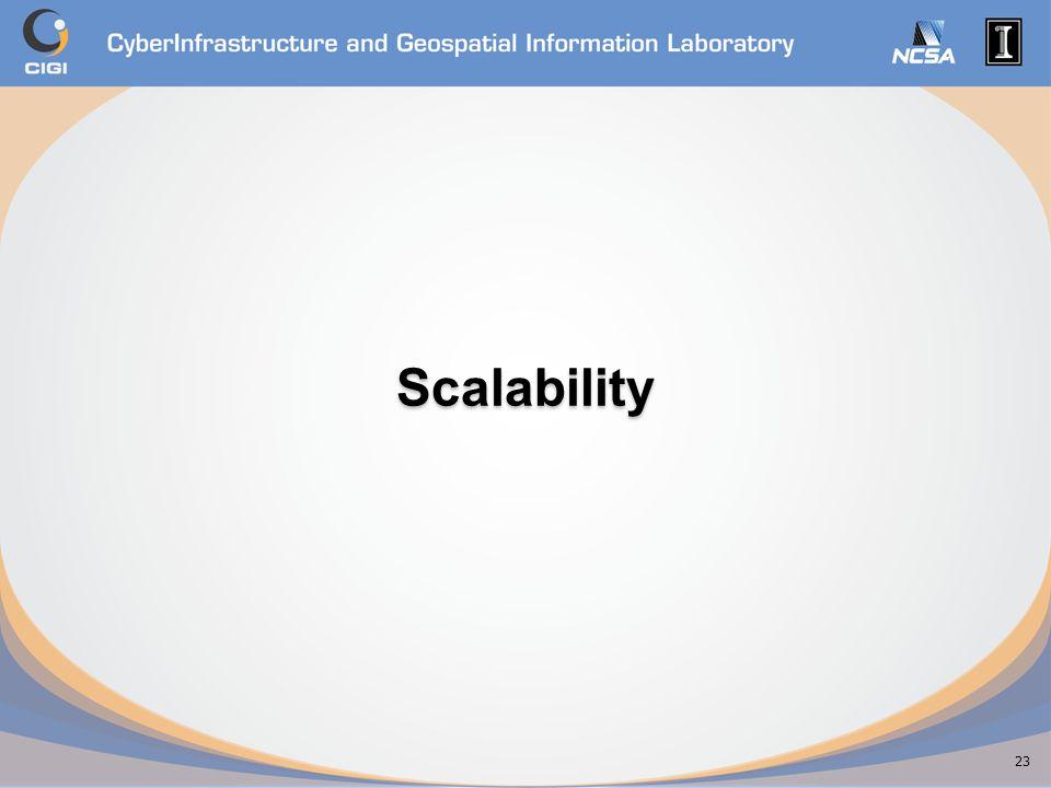 Scalability 23