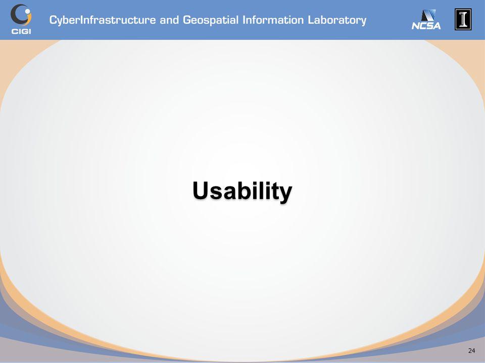 Usability 24