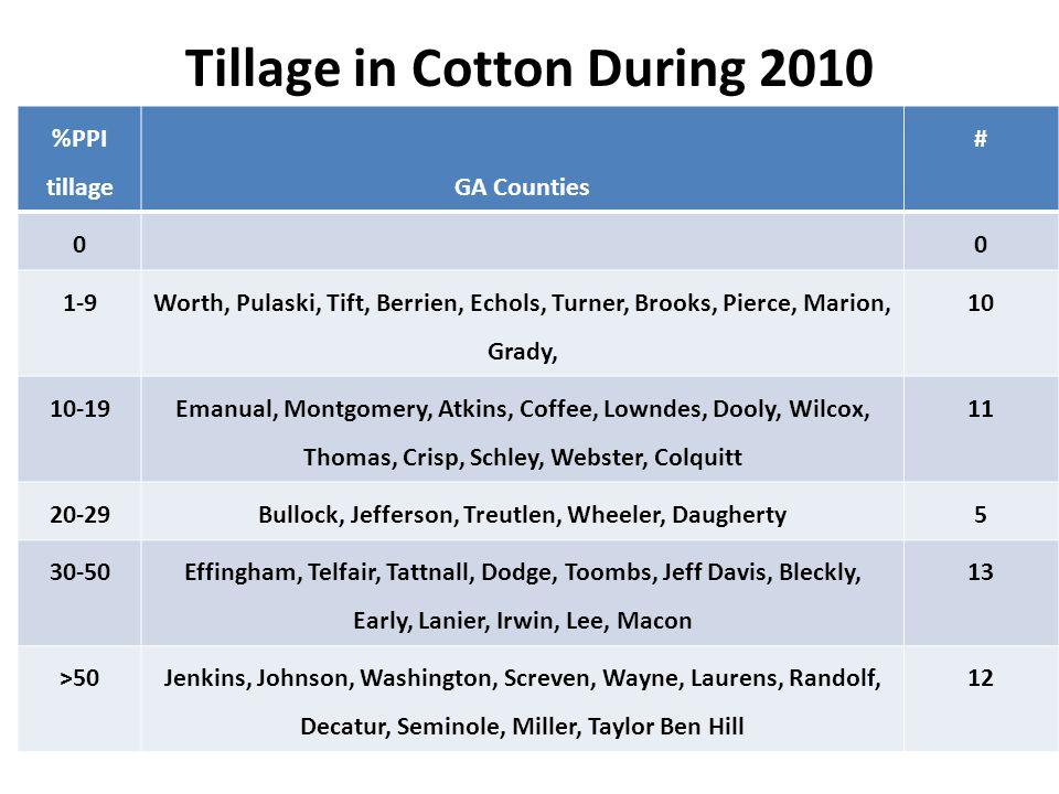 Tillage in Cotton During 2010 %PPI tillageGA Counties # 00 1-9 Worth, Pulaski, Tift, Berrien, Echols, Turner, Brooks, Pierce, Marion, Grady, 10 10-19 Emanual, Montgomery, Atkins, Coffee, Lowndes, Dooly, Wilcox, Thomas, Crisp, Schley, Webster, Colquitt 11 20-29Bullock, Jefferson, Treutlen, Wheeler, Daugherty5 30-50 Effingham, Telfair, Tattnall, Dodge, Toombs, Jeff Davis, Bleckly, Early, Lanier, Irwin, Lee, Macon 13 >50Jenkins, Johnson, Washington, Screven, Wayne, Laurens, Randolf, Decatur, Seminole, Miller, Taylor Ben Hill 12