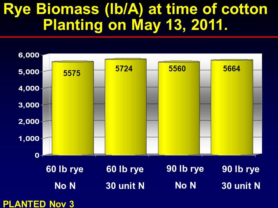5724 5575 5664 60 lb rye No N Rye Biomass (lb/A) at time of cotton Planting on May 13, 2011. 60 lb rye 30 unit N 90 lb rye No N 90 lb rye 30 unit N 55