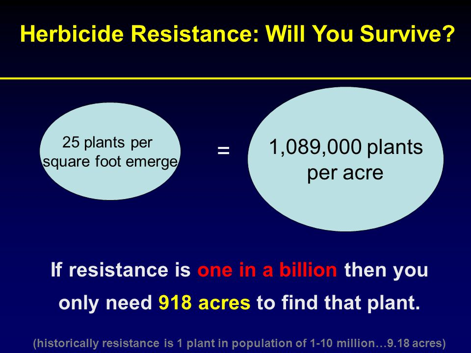 Herbicide Resistance: Will You Survive? If resistance is one in a billion then you only need 918 acres to find that plant. (historically resistance is