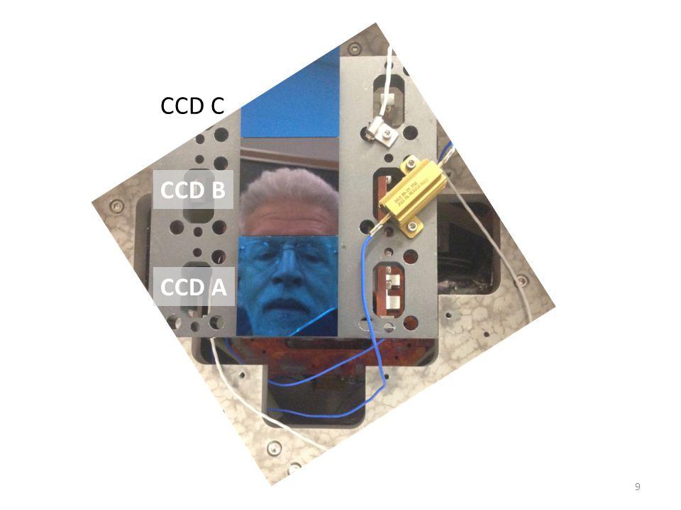 9 CCD C CCD B CCD A
