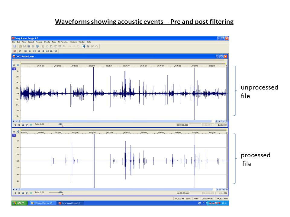unprocessed file processed file Waveforms showing acoustic events – Pre and post filtering