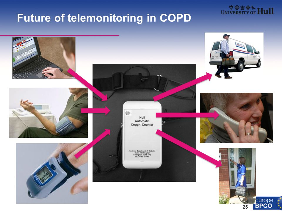 Future of telemonitoring in COPD 25