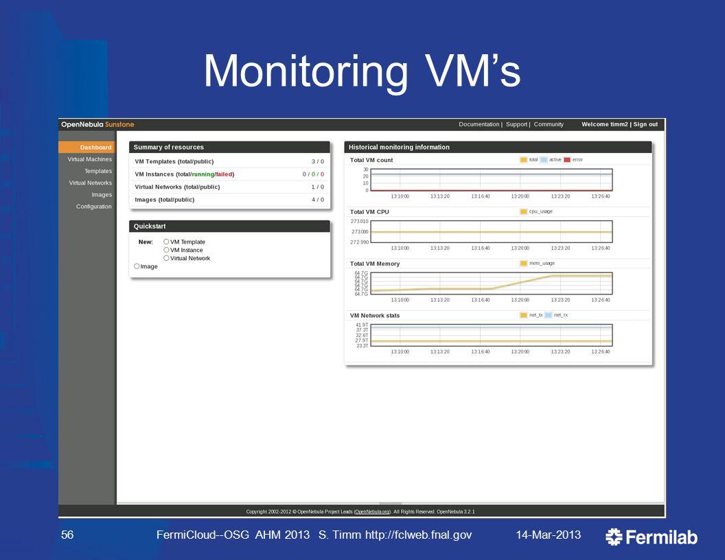 Monitoring VM's 14-Mar-2013FermiCloud--OSG AHM 2013 S. Timm http://fclweb.fnal.gov56