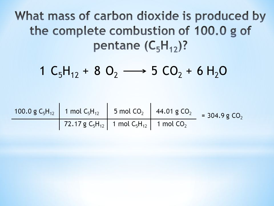 C 5 H 12 +O 2 CO 2 + H 2 O1658 100.0 g C 5 H 12 1 mol C 5 H 12 5 mol CO 2 44.01 g CO 2 72.17 g C 5 H 12 1 mol C 5 H 12 1 mol CO 2 = 304.9 g CO 2
