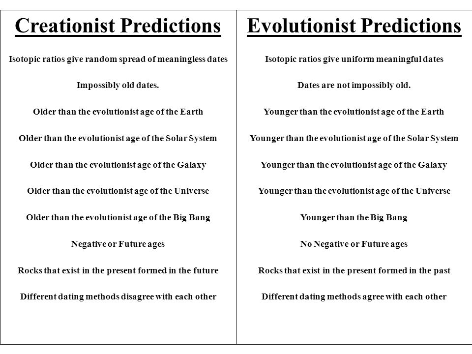 Creationist Predictions Isotopic ratios give random spread of meaningless dates Impossibly old dates.