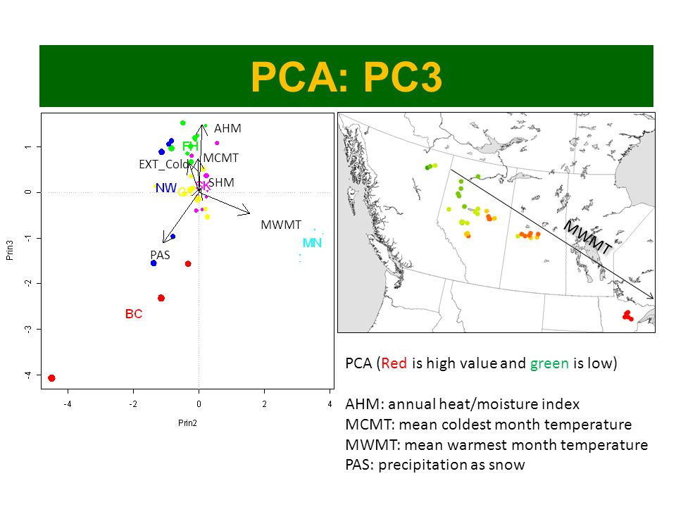 PCA: PC3 PAS MWMT AHM EXT_Cold MCMT SHM MWMT PCA (Red is high value and green is low) AHM: annual heat/moisture index MCMT: mean coldest month temperature MWMT: mean warmest month temperature PAS: precipitation as snow