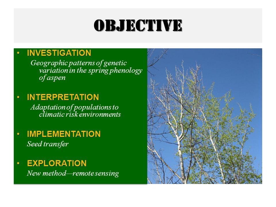 Interpretation Survival adaptation Survival adaptationvs.