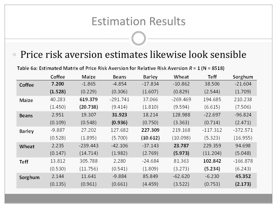 Estimation Results Price risk aversion estimates likewise look sensible