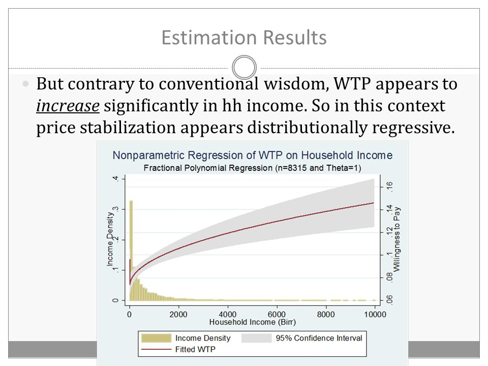 Estimation Results But contrary to conventional wisdom, WTP appears to increase significantly in hh income.