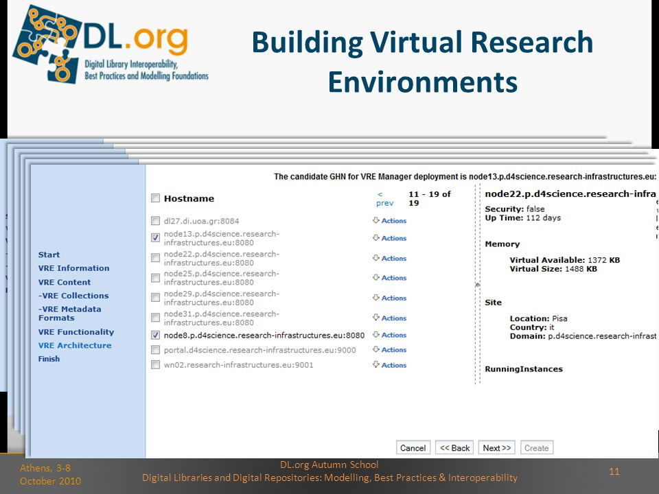 Building Virtual Research Environments Lifetime & Description Information Space MetadataFunctionalityQoS DL.org Autumn School Digital Libraries and Digital Repositories: Modelling, Best Practices & Interoperability Athens, 3-8 October 2010 11